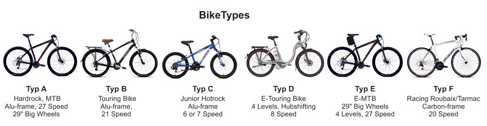 Bike Types For type B touring bike type